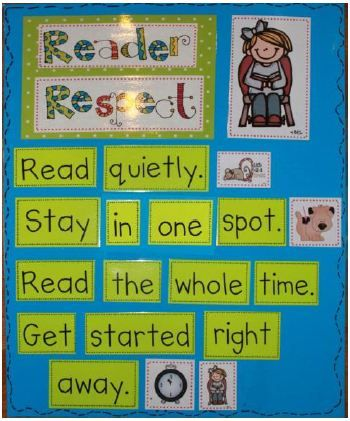 I am very excited about using the Daily Five this year. I recently posted about setting up my classroom library to get ready for book shoppi. Daily 5 Kindergarten, Kindergarten Anchor Charts, Kindergarten Language Arts, Reading Anchor Charts, Readers Workshop Kindergarten, Daily 5 Reading, Teaching Reading, Guided Reading, Teaching Ideas