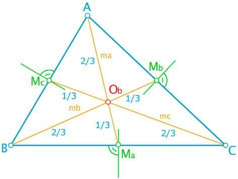 Medianas De Un Triángulo Triangulos Circunferencia Inscrita Fisica Formulas