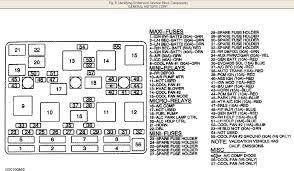 Image Result For Under Hood Fuse Box Wiring Diagram 1997 K1500 Fuse Box Electrical Diagram Oldsmobile