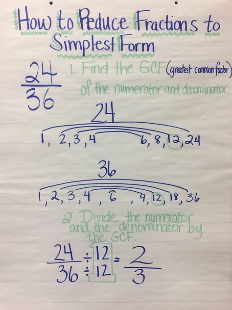 simplest form 18/36  How to reduce fractions to simplest form. 8th grade math ...