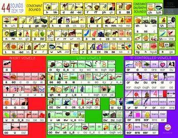 44 Phonics Sounds Flashcards