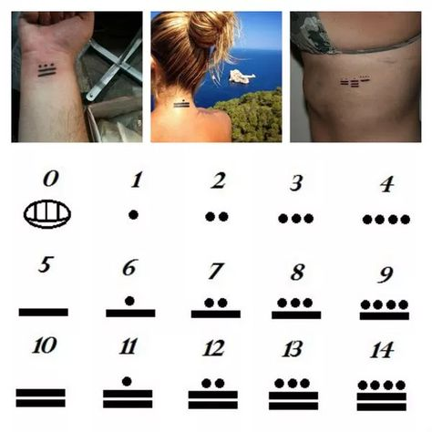 Keep it Cryptic with a Mayan N is listed (or ranked) 15 on the list 27 of the Mo., Tattoo, Keep it Cryptic with a Mayan N is listed (or ranked) 15 on the list 27 of the Most Amazing Number Tattoos, Ever.