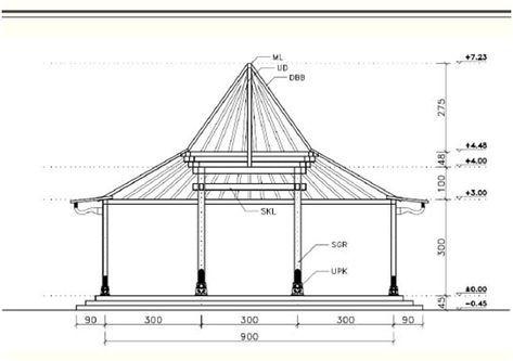 Struktur Joglo Pendopo Joglo Di 2020 Rumah Arsitektur Rumah Pohon