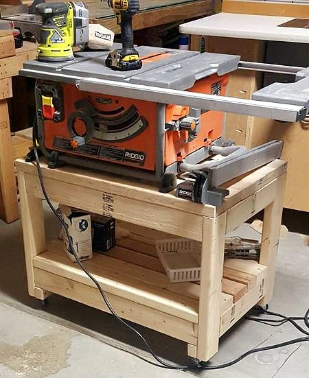 Easy Table Saw Stand. I Built This Table For A New DeWalt Table Saw. I Have  2 Locking Casters And The Saw Hasnu0027t Moved. I Secured The Saw To The Tau2026