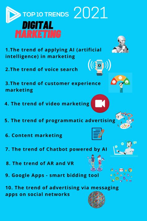 Top ten digital marketing trends for 2021 you need to know