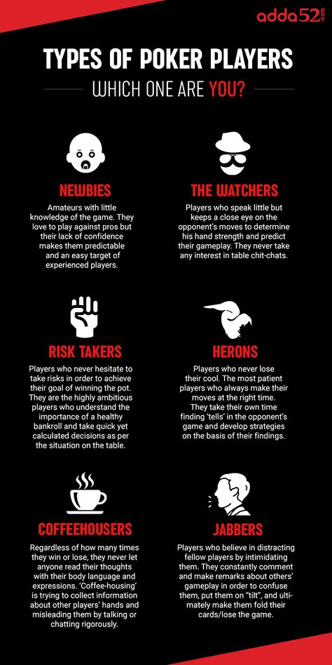 Types of Poker Players – Which One are You?