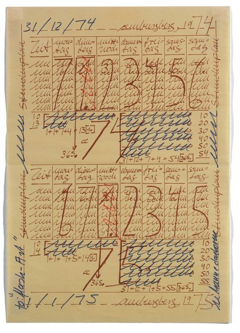 Hanne Darboven | Untitled (1974) | Artsy
