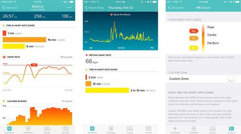 Fitbit Charge HR is considered to be best all-round fitness band for fitness enthusiasts. Read unbiased review of Fitbit and choose the one which suits you.