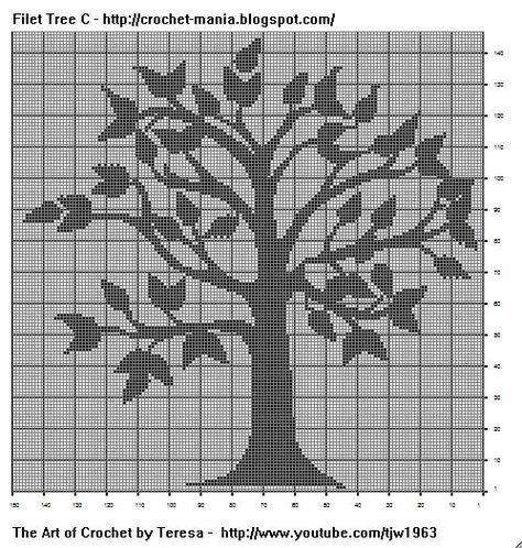 pinterestfree filet crochet charts and patterns filet crochet tree c