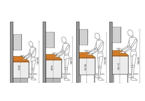 Height and Depth of Kitchen Worktops Planning Valcucine Кухня