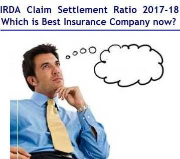 Pin On Best Investment Options