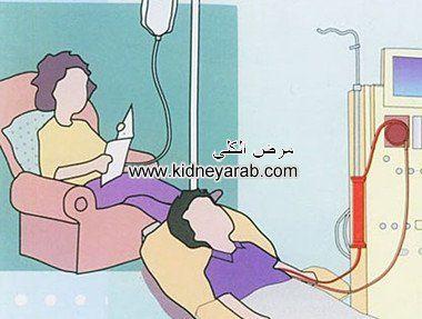 كل المريض مع الفشل الكلوي يعرف الفائدة عن غسيل الكلي مثل انفراج الأعراض و وقاية المضاعفات و تسلط الحالة المرض و مساع Kidney Treatment Kidney Failure Dialysis