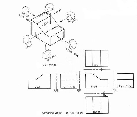 Design  Modeling Orthographic Drawing  Pltw Gateway