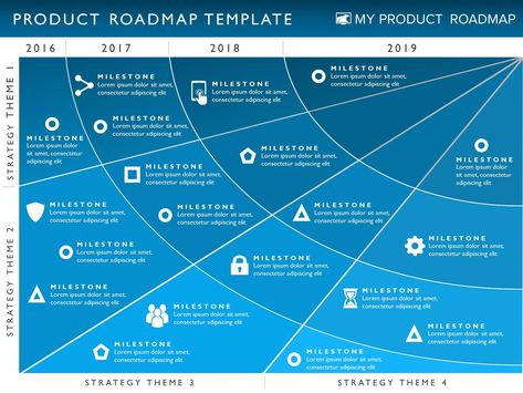 product strategy development cycle agile planning map software - product comparison template word