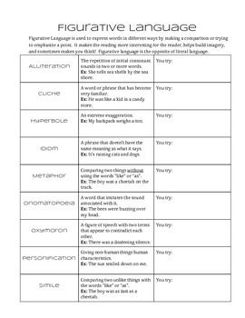 Figurative Language Definitions And Examples With Images