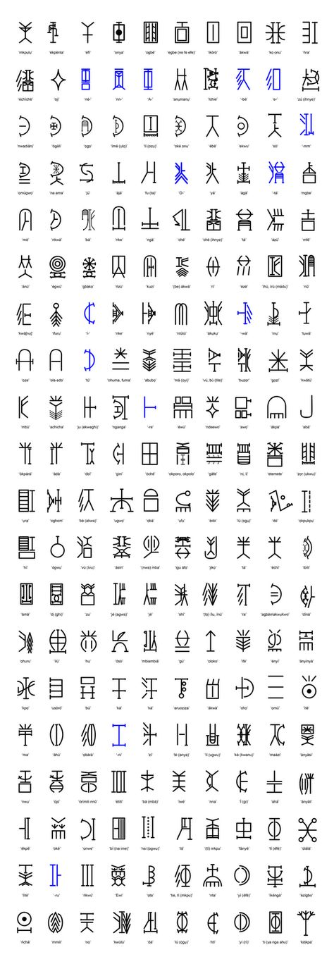 Symbols and Their Meanings | Egyptian Symbols And Their Meanings Nsibidi writing system