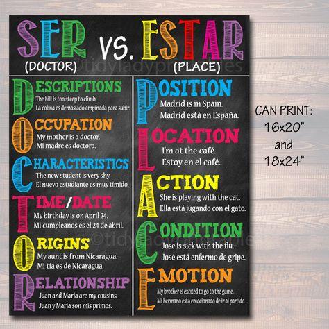 Spanish Classroom Poster Set Decor, Ser vs Estar, Por vs Para Clase de Español Reglas, High School Spanish Teacher Spanish Classroom Posters