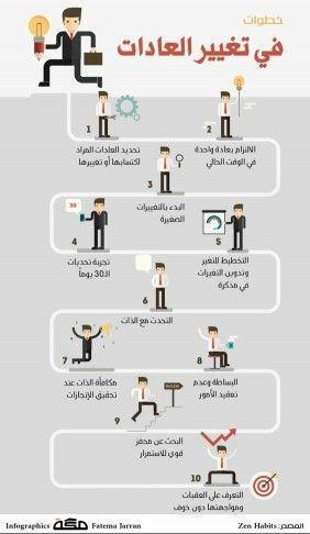الوقت الان في الكويت