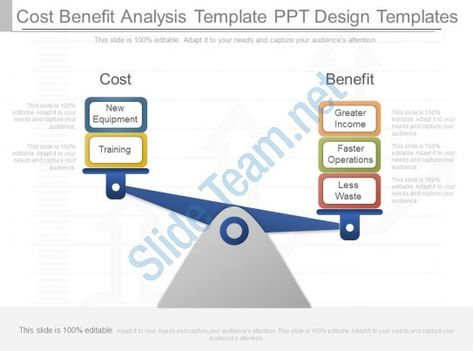 New Cost Benefit Analysis Template Ppt Design Templates Slide
