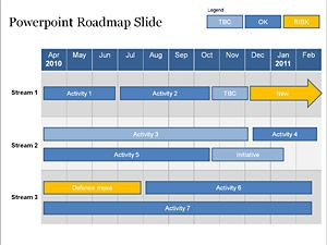 powerpoint roadmap | strategic planning | pinterest, Presentation templates