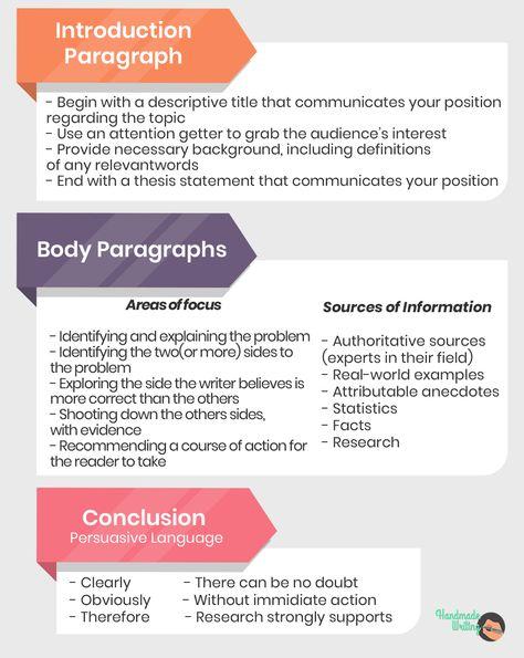 how to organize an argumentative essay