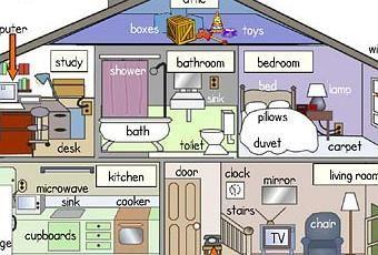 Imagenes De Partes De La Casa En Ingles Buscar Con Google Casa