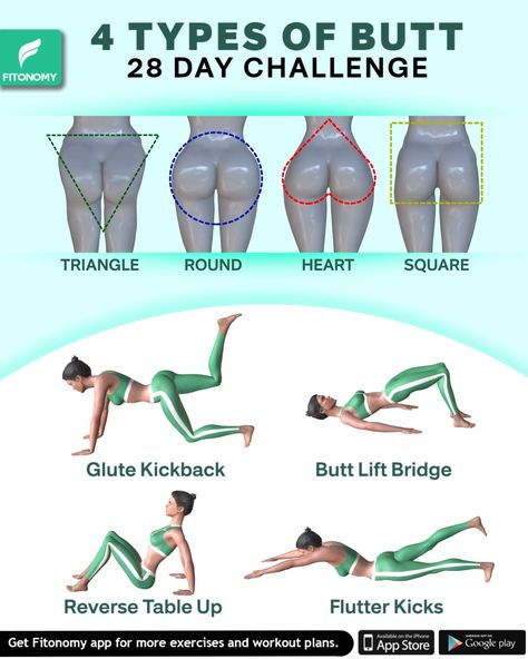 There are four types of booty. Sculpt your butt with these six exercises without equipment, designed to target your glutes for the ultimate quick toning workout for that perfect booty shape that you want to reach. #fitnessmotivation #flexibilityexercises #exerciseplan #aerobicexercises #fatburn #burnfat #3Dexercises #athomeworkouts #fitnesschallenge #sport #dietandnutrition #weightloss #fitnessandexercises #strengthtraining #fitnessgoals #fitness #gym