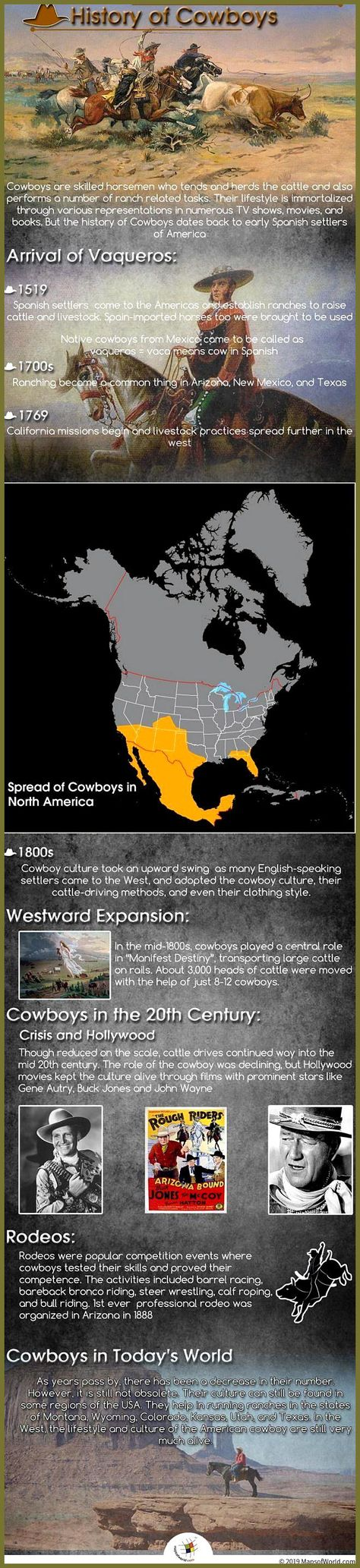 History of Cowboys American Cowboys had their own style and thus created a unique identity for themselves They also played important role in the westward expansion of the USA history The Effective Pictures We Offer You About history facts viking A quality picture can tell you many things You can find the most beautiful pictures that can be  hellip   #cowboys #egyptianhistoryfacts #history #historyfactsfunny #historyfactssocialstudies