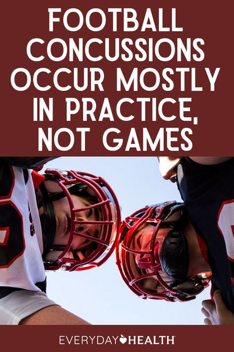 Football players are far more likely to suffer a concussion or a head injury during practices and preseason training rather than in games, according to a new study that tracked five years of practices and games at six Division 1 National Collegiate Athletic Association (NCAA) football programs.