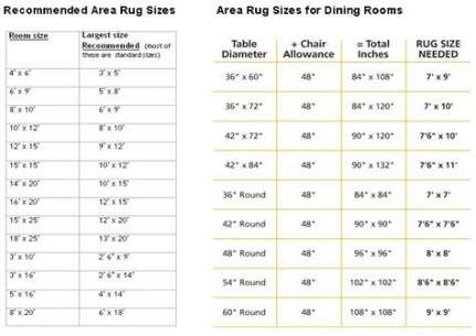 22 Trendy Living Room Rug Size Cheat Sheets Dining Room Rug Size Living Room Rug Size Area Rug Sizes