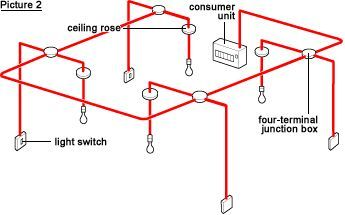 Junction Box Radial Lighting Wiring In 2020 Domestic Wiring Home Electrical Wiring House Wiring