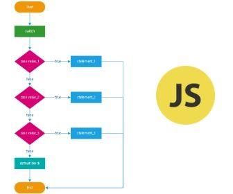 Pin On Javascript