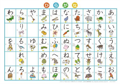 あいうえお表(あいうえおひょう)AIUEO Chart 平仮名表(ひらがな - hiragana alphabet chart