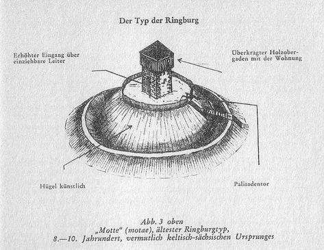 Der Alte Turm Von Aach Castle Designs Castle Art Small Castles