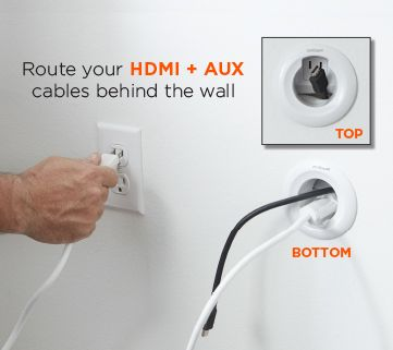In Wall Power Cable Management Kit Egav Cmiwp1 Cable Management Wall Cable Management Power Cable