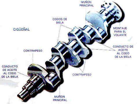 Motores De Combustion Interna Motor Antiguo De Aviacion Con Disposicion Radial De Los Pistones Para Los Tipo Motor De Combustion Motores Propulsion A Chorro