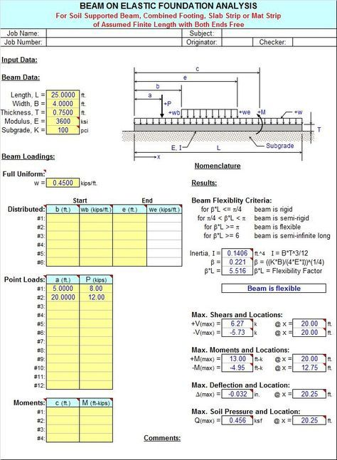 Boef By Alex Tomanovich Boef Is A Spreadsheet Program Written In Ms Excel For The Purpose Of Analysis A Fi Civil Engineering Design Structural Analysis Beams