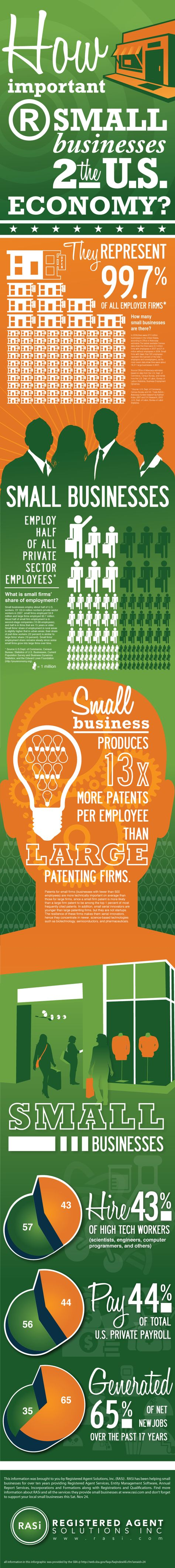 The importance of small businesses to the United States overall economy has never been so evident. Our Infographic illustrates the great contributions