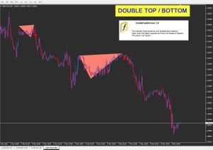 Imvu Freebie Bd119 2 Outfits Forex Systems Indicators Mt4