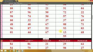 Satta King Result Delhi (Satta_King_Result_Delhi) – Profile | Pinterest