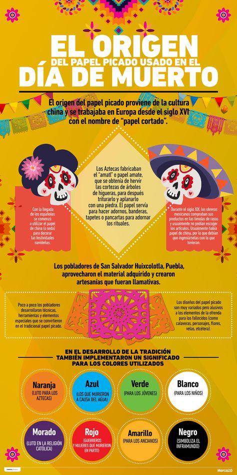 430 Ideas De Ele En 2021 Aprender Español Enseñando Español Clase De Español