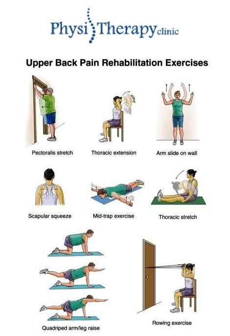 49++ Yoga for upper middle back pain ideas in 2021