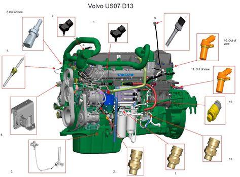 Nicusor Corobca (ncorobca) - Profile | Pinterest | Volvo D13 Engine Diagrams |  | Pinterest