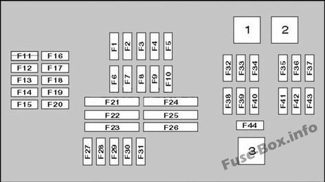 7 bmw x5 (e70; 2007-2013) fuses and relays ideas | bmw x5 e70, fuse box,  electrical fuse  pinterest