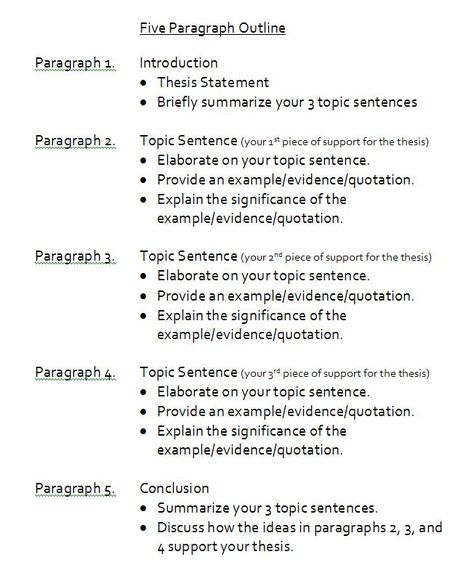 samples of 5 paragraph essays How to teach the five paragraph essay is a step-by-step plan for the five paragraph essay show your students a simple outline to help master the essay.