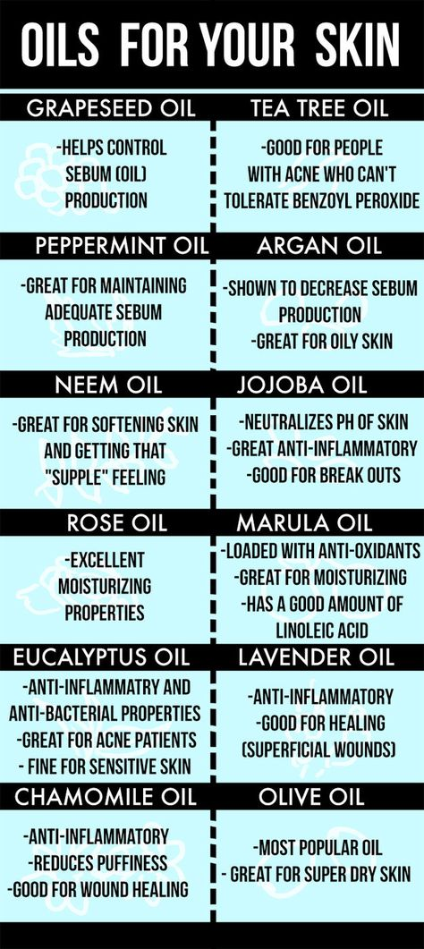 If you feel that your old skin care routine just isn't working for you anymore, it may be time to take an honest look at what you do on a daily basis, to take care of your skin.