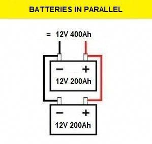 Connecting Batteries In Parallel Solar Panel Battery Mobile Battery Batteries