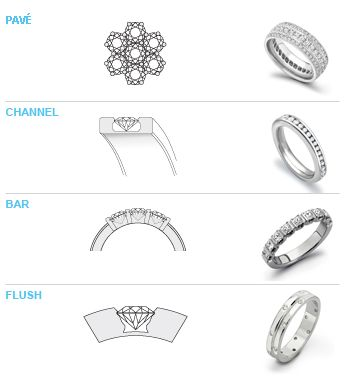 Setting Styles On Band Wedding Bells Pinterest Diamond Ring And Shire