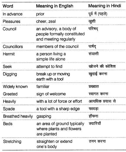Three Questions Summary In Hindi And English Learn English Words English Word Meaning Reading Comprehension Worksheets Translation hindi to english worksheet