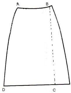 a4d625618 Los patrones básicos de ropa | Belleza Femenina en su Esplendor ...
